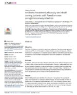 2 Antibiotic treatment adequacy and death among patients with Pseudomonas aeruginosa airway infection